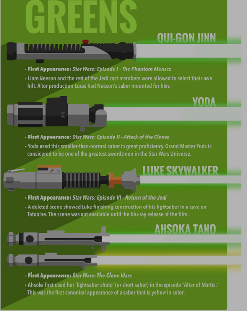 http://www.highsnobiety.com/2015/09/28/star-wars-lightsabers-history/